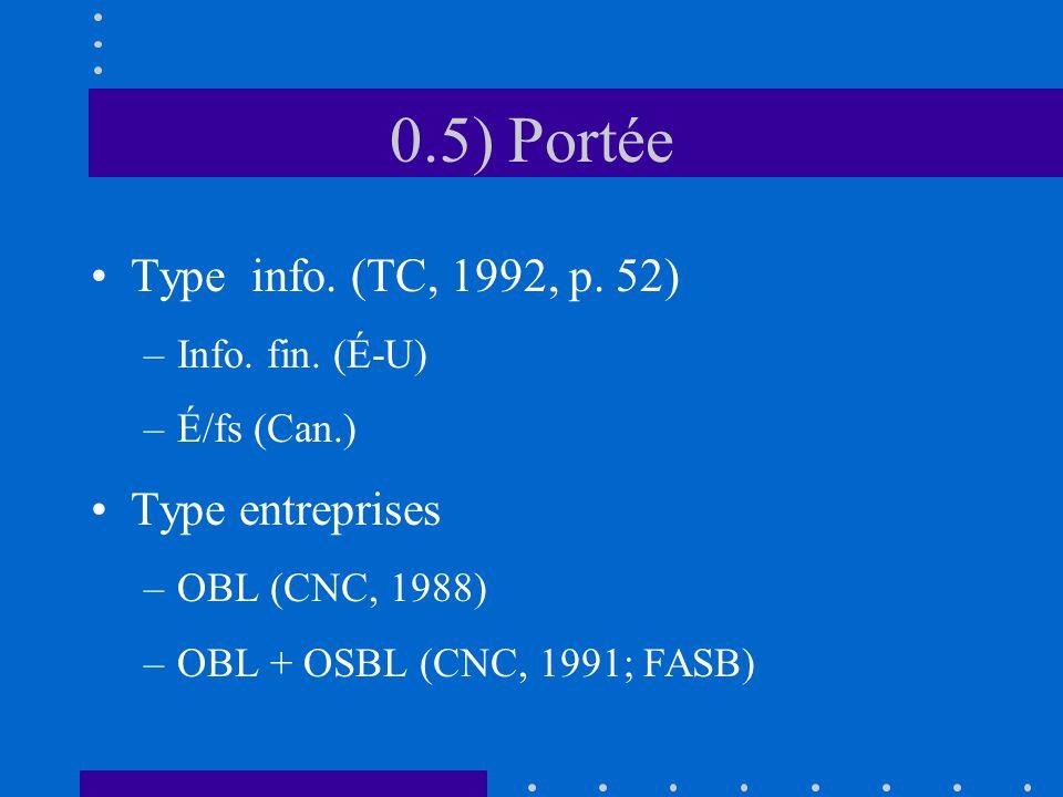 0.5) Portée Type info. (TC, 1992, p. 52) –Info. fin.