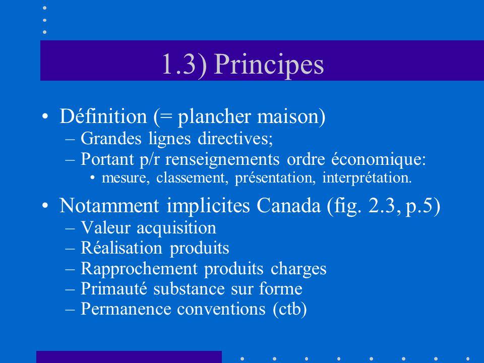 1.3) Principes Définition (= plancher maison) –Grandes lignes directives; –Portant p/r renseignements ordre économique: mesure, classement, présentation, interprétation.