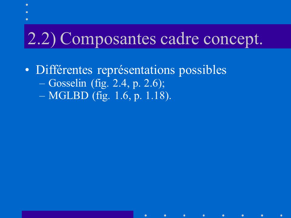 2.2) Composantes cadre concept.Différentes représentations possibles –Gosselin (fig.