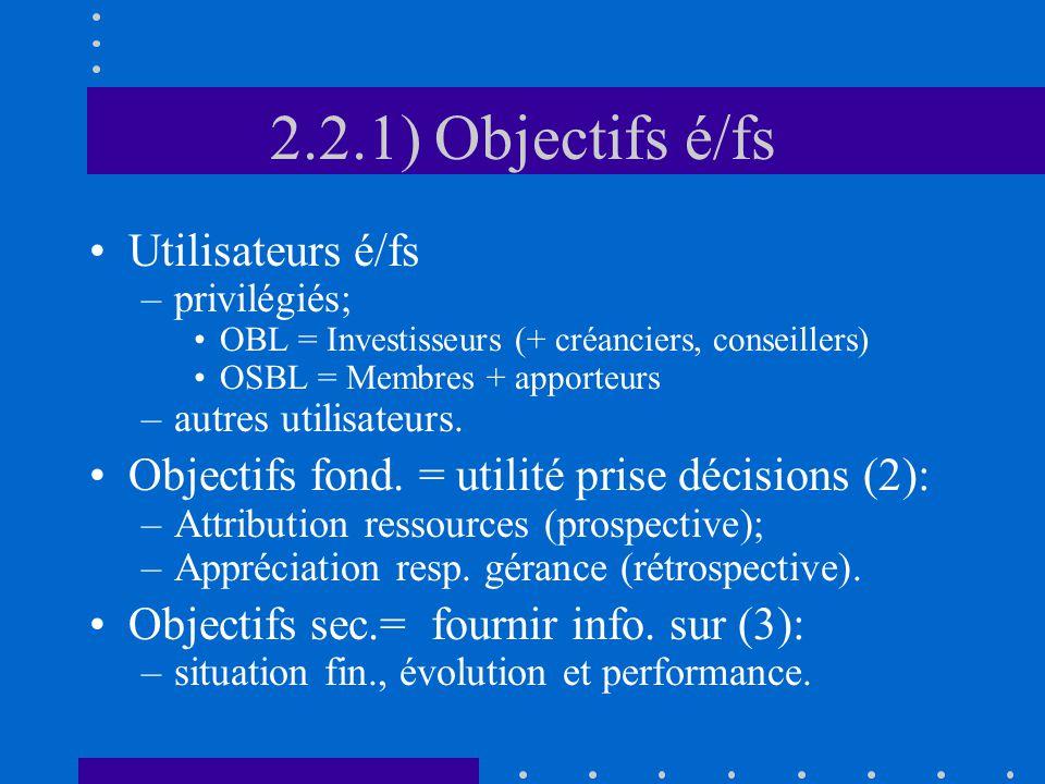 2.2.1) Objectifs é/fs Utilisateurs é/fs –privilégiés; OBL = Investisseurs (+ créanciers, conseillers) OSBL = Membres + apporteurs –autres utilisateurs.