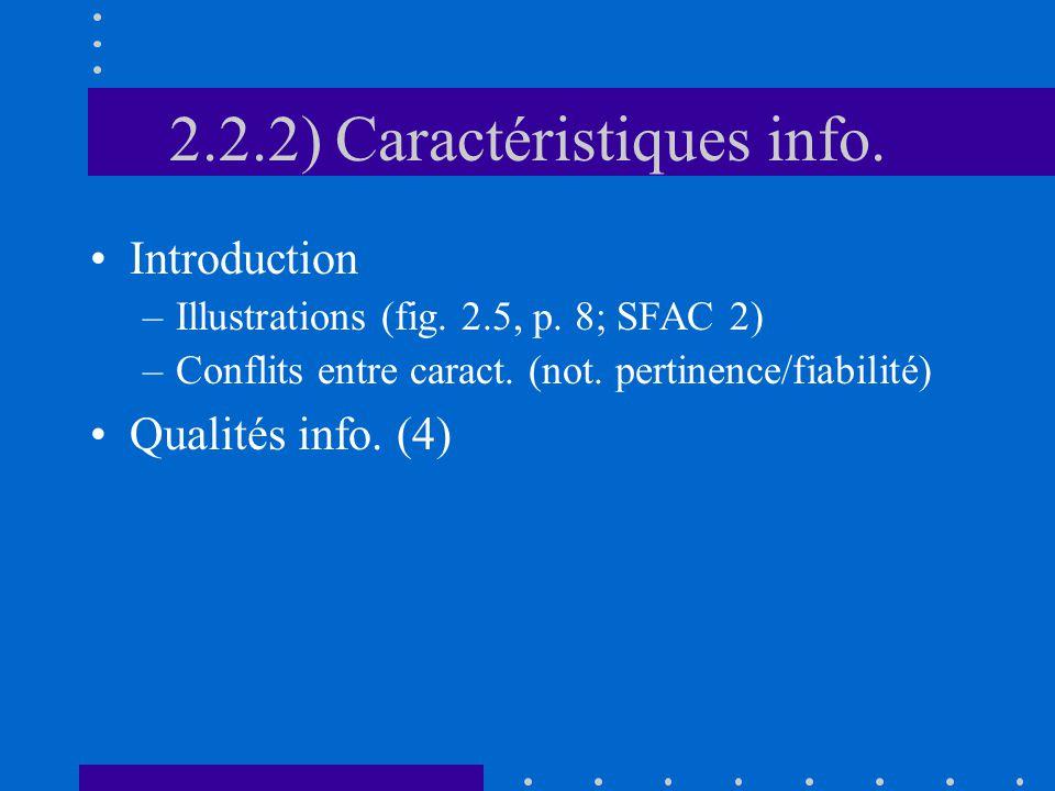 2.2.2) Caractéristiques info.Introduction –Illustrations (fig.