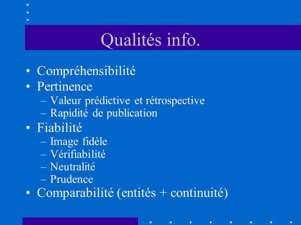 Qualités info.