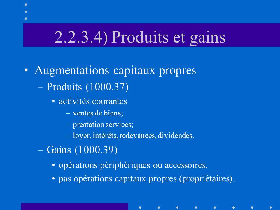 2.2.3.4) Produits et gains Augmentations capitaux propres –Produits (1000.37) activités courantes –ventes de biens; –prestation services; –loyer, intérêts, redevances, dividendes.