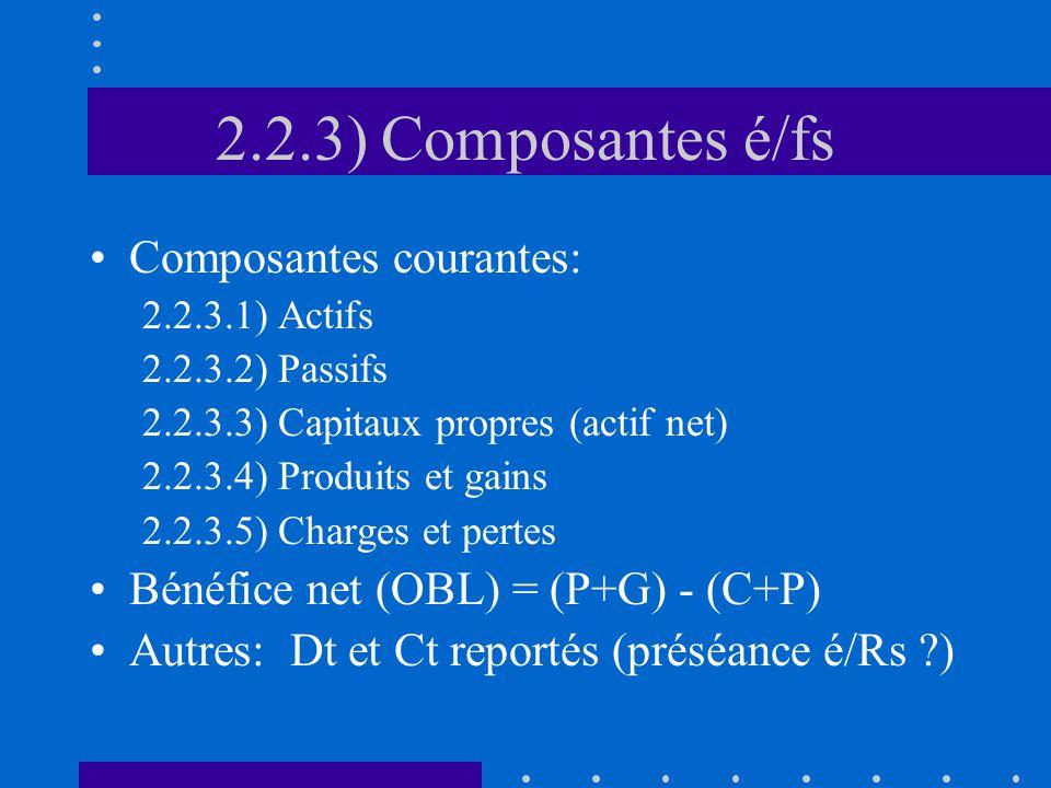 2.2.3) Composantes é/fs Composantes courantes: 2.2.3.1) Actifs 2.2.3.2) Passifs 2.2.3.3) Capitaux propres (actif net) 2.2.3.4) Produits et gains 2.2.3.5) Charges et pertes Bénéfice net (OBL) = (P+G) - (C+P) Autres: Dt et Ct reportés (préséance é/Rs ?)
