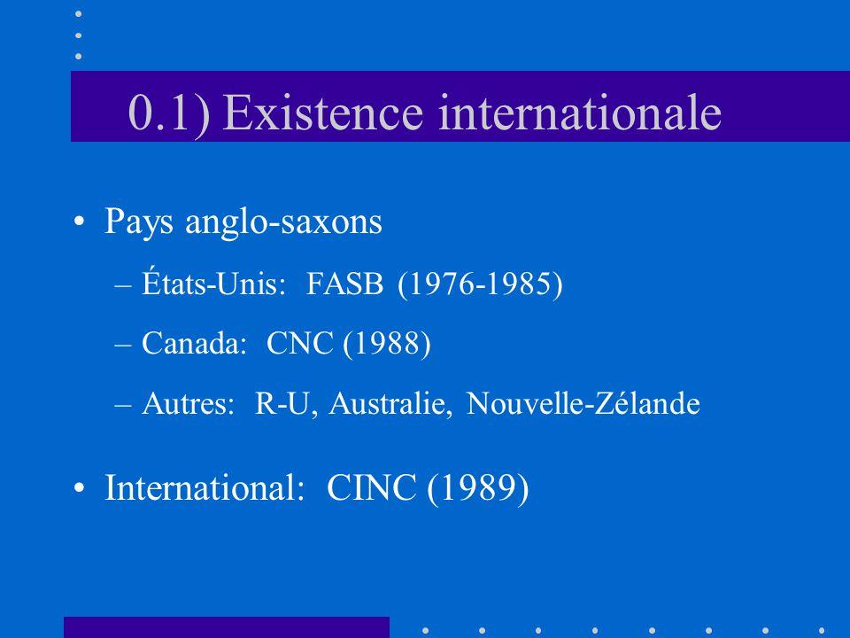 0.1) Existence internationale Pays anglo-saxons –États-Unis: FASB (1976-1985) –Canada: CNC (1988) –Autres: R-U, Australie, Nouvelle-Zélande International: CINC (1989)