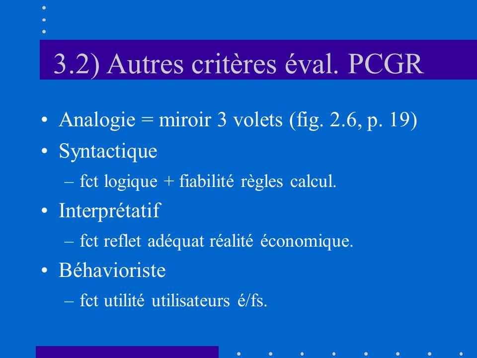 3.2) Autres critères éval.PCGR Analogie = miroir 3 volets (fig.
