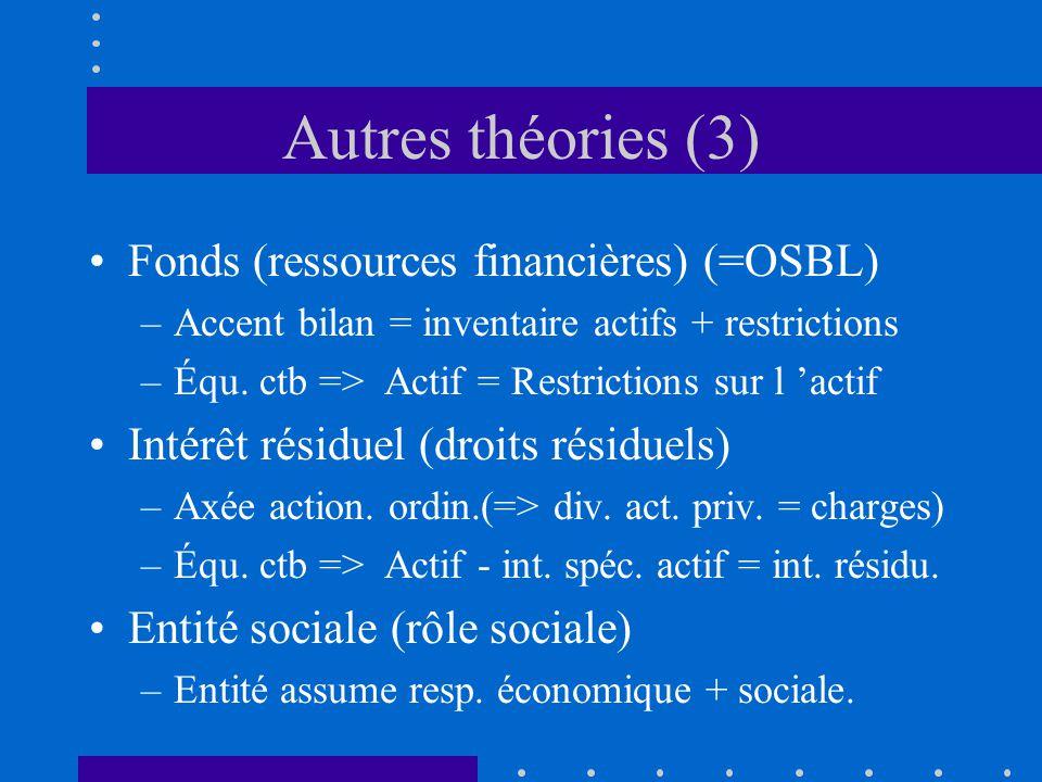 Fonds (ressources financières) (=OSBL) –Accent bilan = inventaire actifs + restrictions –Équ.