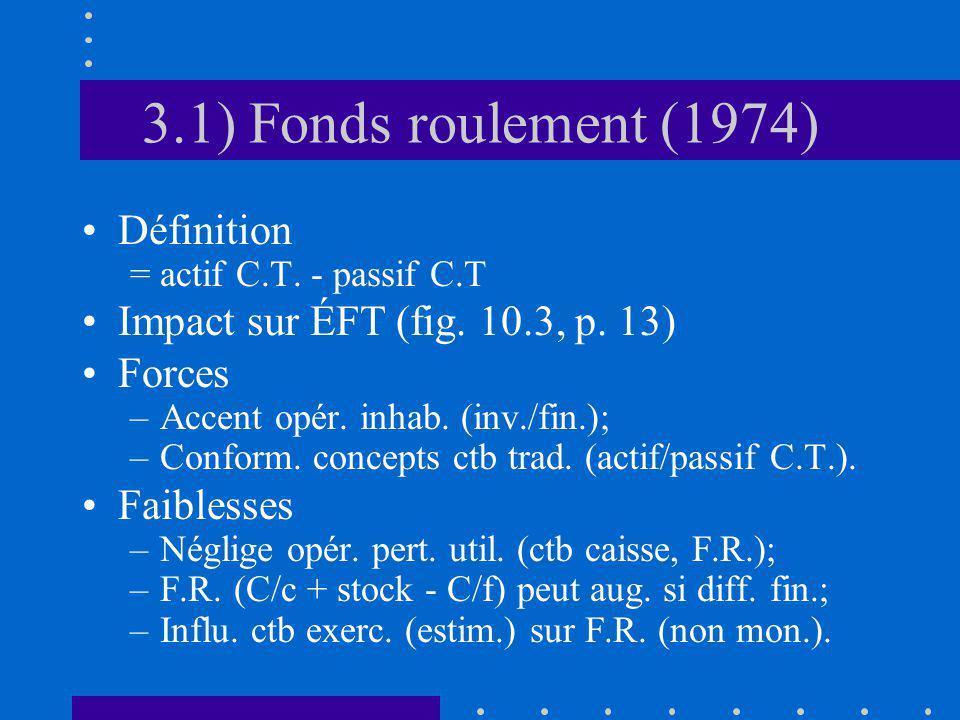 3.1) Fonds roulement (1974) Définition = actif C.T.