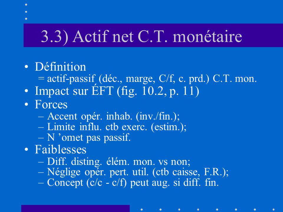 3.3) Actif net C.T. monétaire Définition = actif-passif (déc., marge, C/f, c.