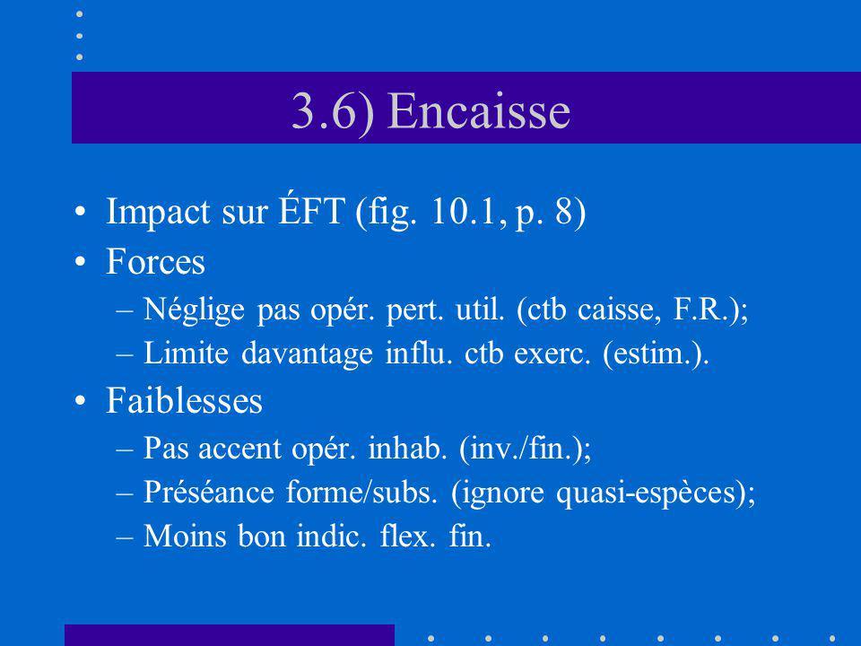 3.6) Encaisse Impact sur ÉFT (fig. 10.1, p. 8) Forces –Néglige pas opér.