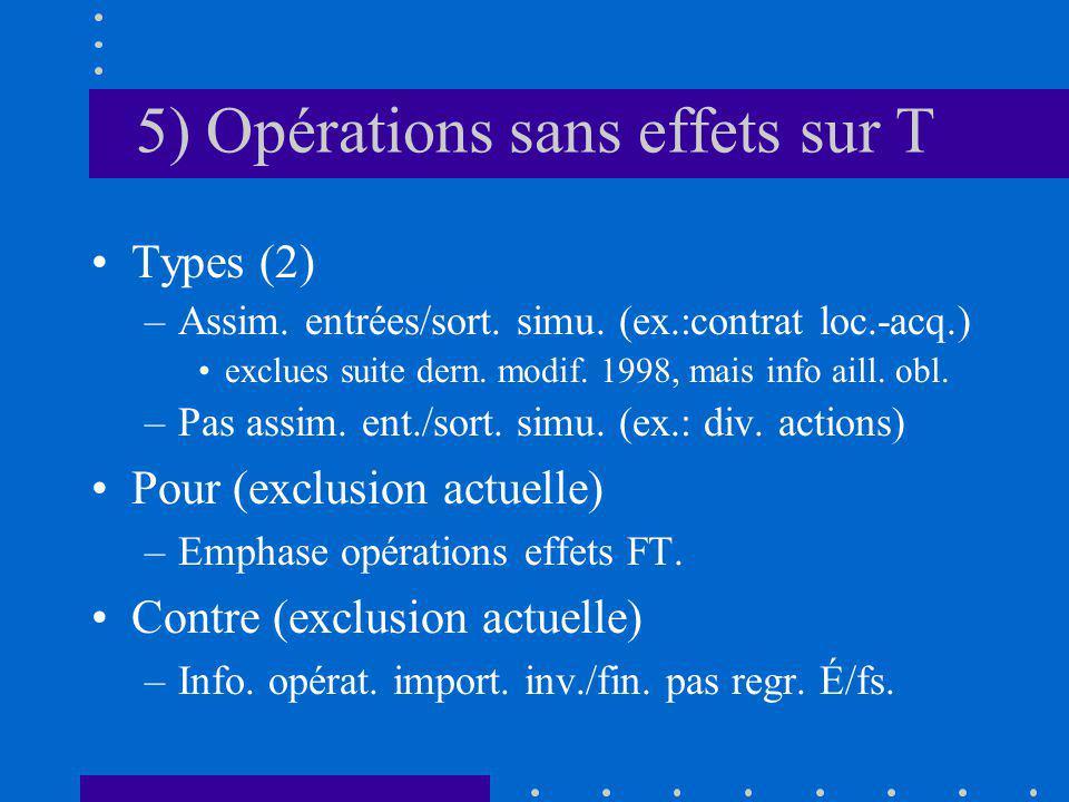 5) Opérations sans effets sur T Types (2) –Assim. entrées/sort.