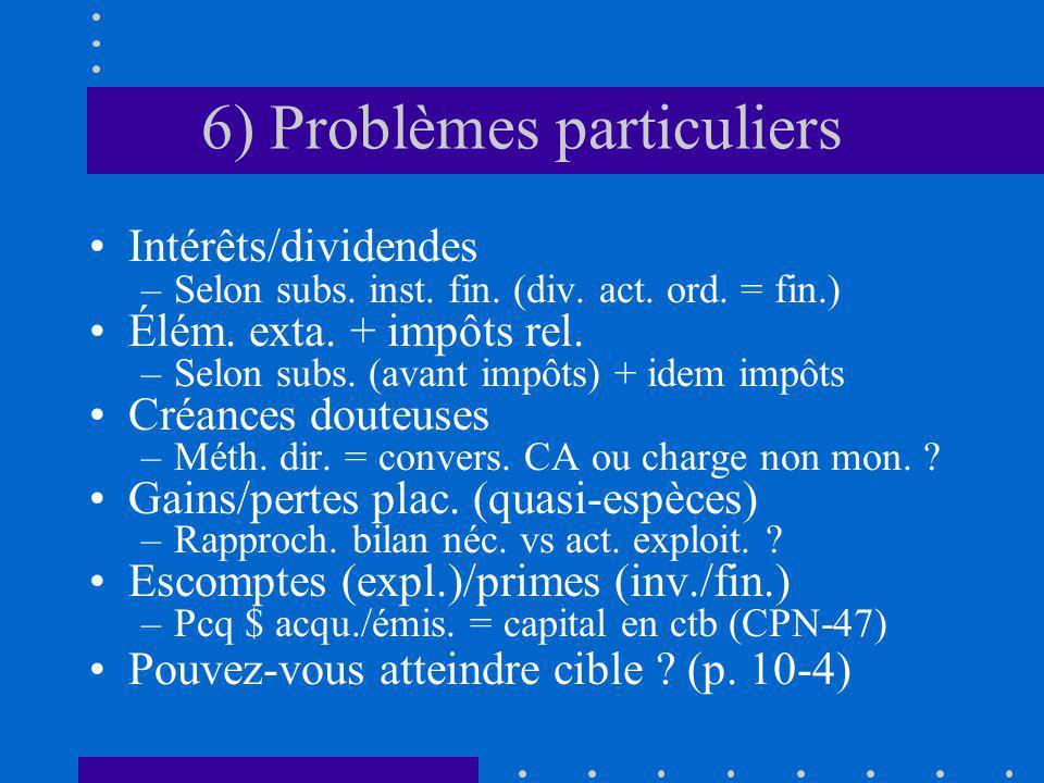 6) Problèmes particuliers Intérêts/dividendes –Selon subs.