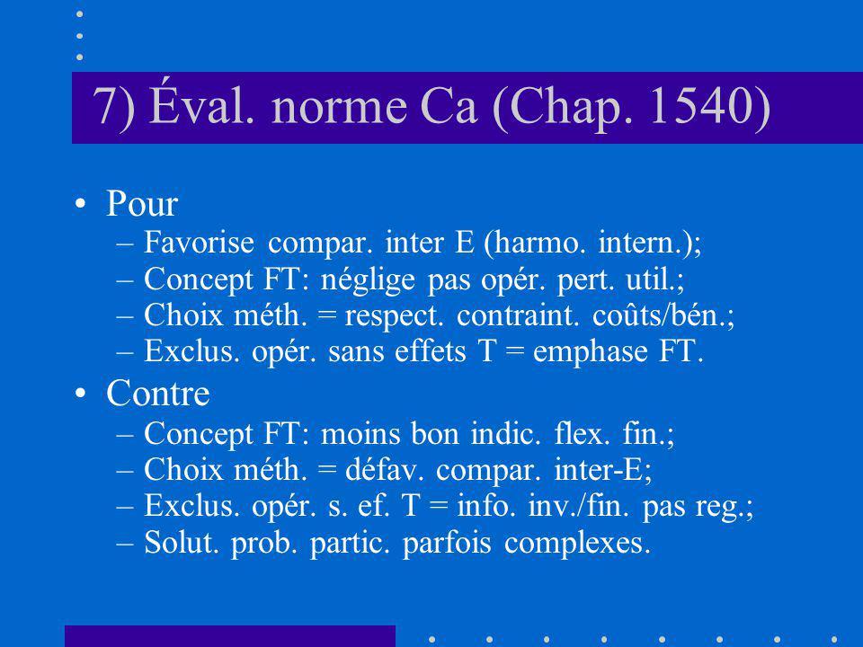 7) Éval. norme Ca (Chap. 1540) Pour –Favorise compar.