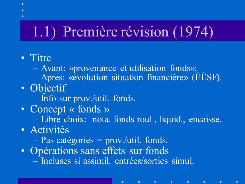 1.1) Première révision (1974) Titre –Avant: «provenance et utilisation fonds»; –Après: «évolution situation financière» (ÉÉSF).