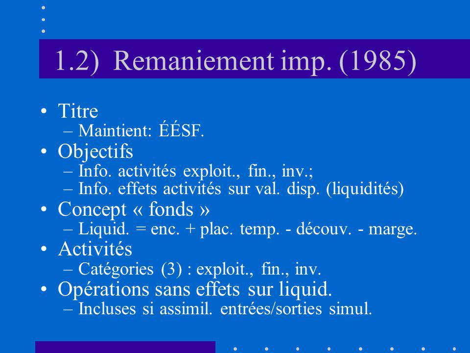 1.2) Remaniement imp. (1985) Titre –Maintient: ÉÉSF.