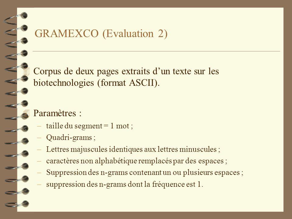GRAMEXCO (Evaluation 2) 4 Corpus de deux pages extraits dun texte sur les biotechnologies (format ASCII). 4 Paramètres : –taille du segment = 1 mot ;
