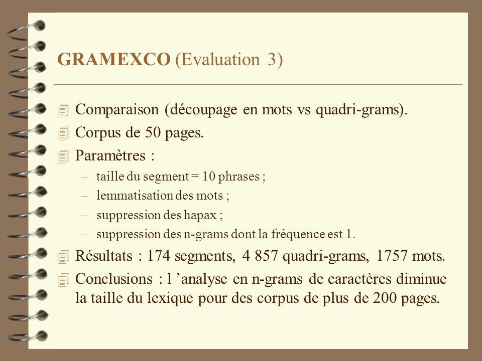GRAMEXCO (Evaluation 3) 4 Comparaison (découpage en mots vs quadri-grams). 4 Corpus de 50 pages. 4 Paramètres : –taille du segment = 10 phrases ; –lem
