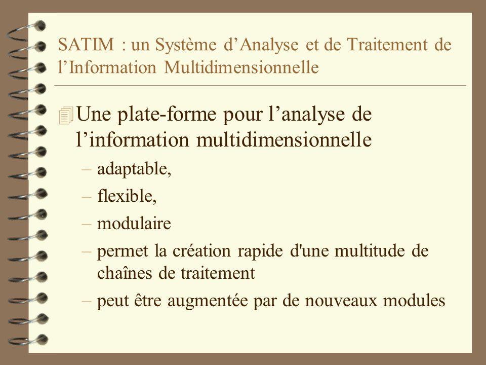 SATIM : un Système dAnalyse et de Traitement de lInformation Multidimensionnelle 4 Une plate-forme pour lanalyse de linformation multidimensionnelle –