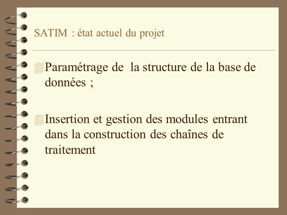 SATIM : état actuel du projet 4 Paramétrage de la structure de la base de données ; 4 Insertion et gestion des modules entrant dans la construction de