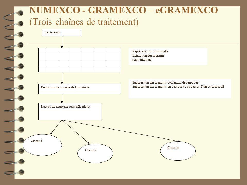 NUMEXCO - GRAMEXCO – eGRAMEXCO (Trois chaînes de traitement) Texte Ascii Représentation matricielle Extraction des n-grams segmentation Réduction de l
