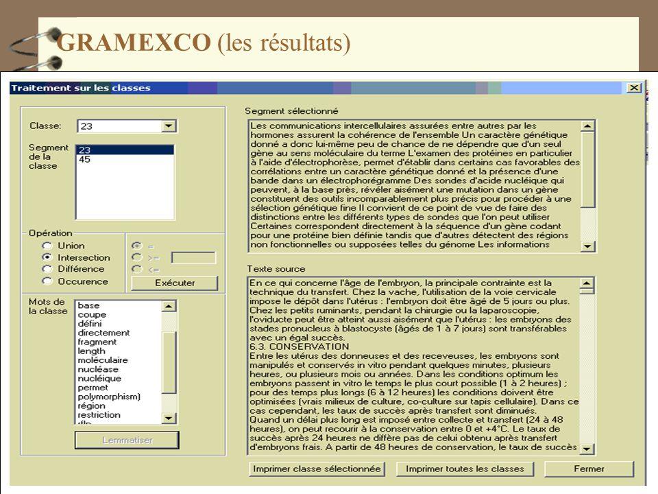 GRAMEXCO (les résultats)