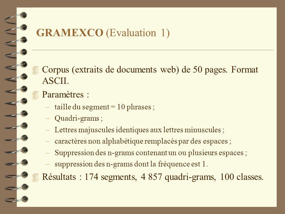 GRAMEXCO (Evaluation 1) 4 Corpus (extraits de documents web) de 50 pages. Format ASCII. 4 Paramètres : –taille du segment = 10 phrases ; –Quadri-grams