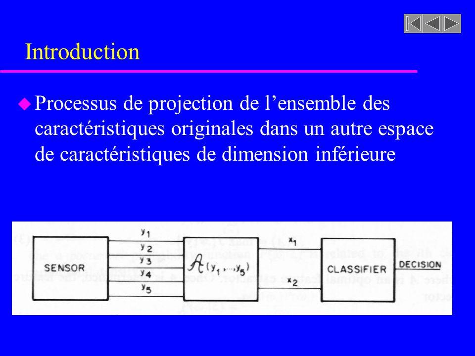 Introduction u Si la fonction de projection A est linéaire, nous cherchons alors un extracteur de caractéristiques où A est une matrice D X d, permettant la projec- tion dun vecteur y (dimension D) sur un vecteur x (dimension d) et dont la forme est: