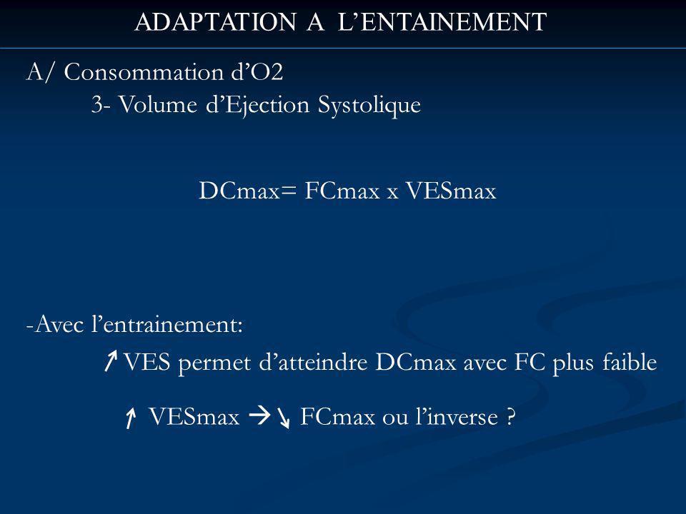 ADAPTATION A LENTAINEMENT A/ Consommation dO2 3- Volume dEjection Systolique -Avec lentrainement: DCmax= FCmax x VESmax VES permet datteindre DCmax avec FC plus faible VESmax FCmax ou linverse ?