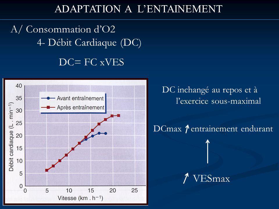 ADAPTATION A LENTAINEMENT A/ Consommation dO2 4- Débit Cardiaque (DC) DC inchangé au repos et à lexercice sous-maximal DC= FC xVES DCmax entrainement endurant VESmax