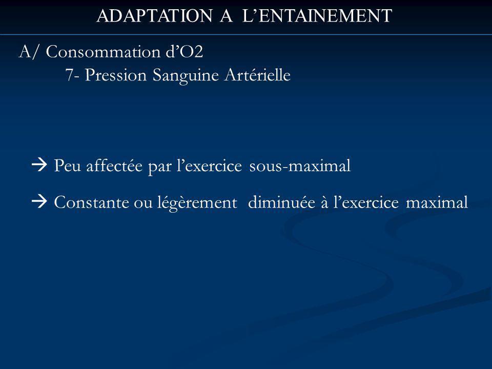 ADAPTATION A LENTAINEMENT A/ Consommation dO2 7- Pression Sanguine Artérielle Peu affectée par lexercice sous-maximal Constante ou légèrement diminuée à lexercice maximal