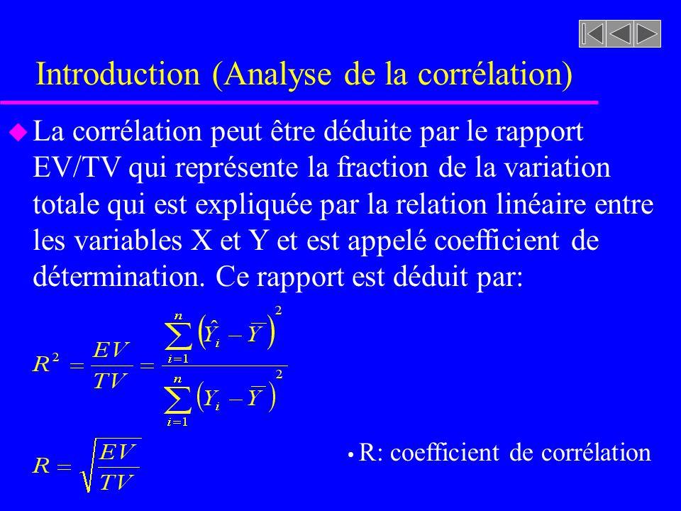 Introduction (Analyse de la corrélation) u La corrélation peut être déduite par le rapport EV/TV qui représente la fraction de la variation totale qui est expliquée par la relation linéaire entre les variables X et Y et est appelé coefficient de détermination.
