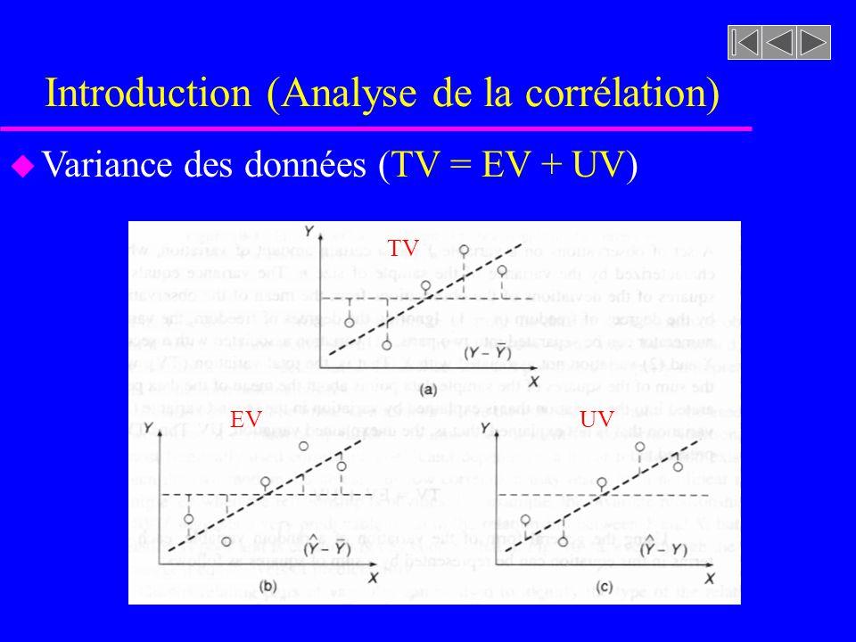Introduction (Analyse de la corrélation) u Variance des données (TV = EV + UV) TV EVUV
