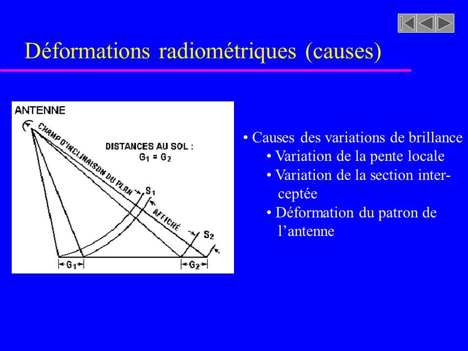 Déformations radiométriques (causes) Causes des variations de brillance Variation de la pente locale Variation de la section inter- ceptée Déformation du patron de lantenne