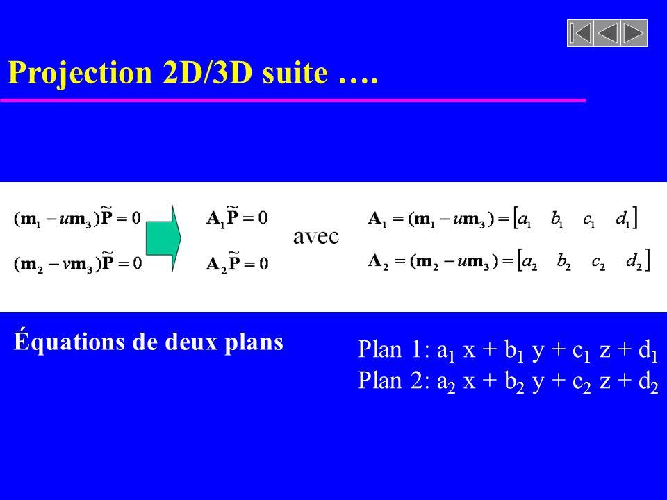 Projection 2D/3D suite …. Équations de deux plans Plan 1: a 1 x + b 1 y + c 1 z + d 1 Plan 2: a 2 x + b 2 y + c 2 z + d 2
