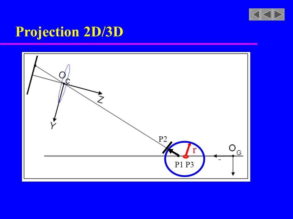 Projection 2D/3D r 3 P1 P3 P2