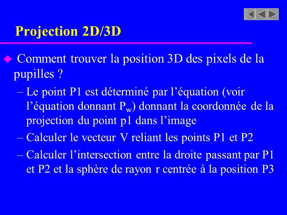 Projection 2D/3D u Comment trouver la position 3D des pixels de la pupilles ? –Le point P1 est déterminé par léquation (voir léquation donnant P w ) d
