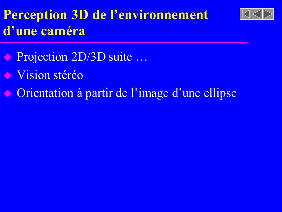 Perception 3D de lenvironnement dune caméra u Projection 2D/3D suite … u Vision stéréo u Orientation à partir de limage dune ellipse