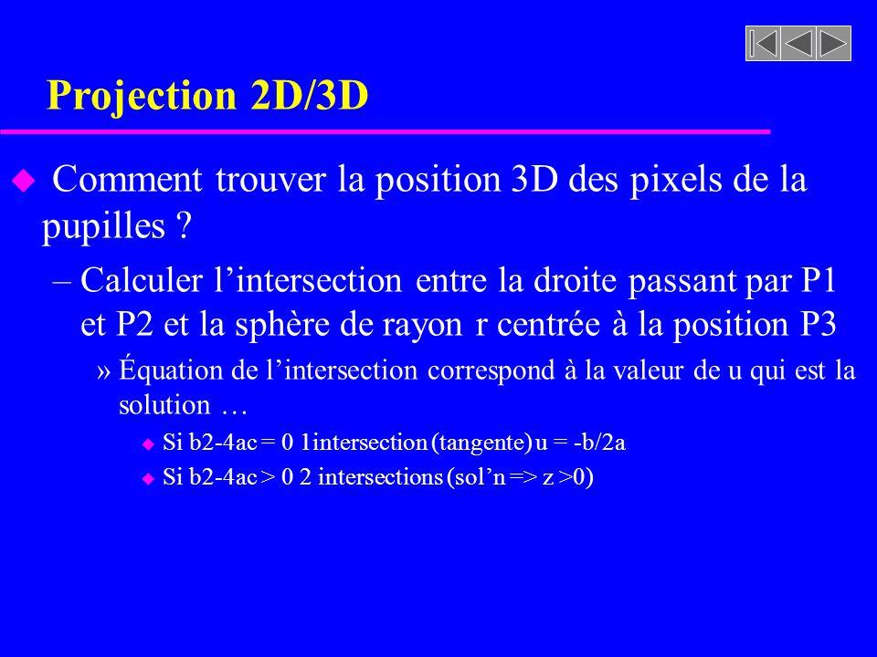 Projection 2D/3D u Comment trouver la position 3D des pixels de la pupilles ? –Calculer lintersection entre la droite passant par P1 et P2 et la sphèr