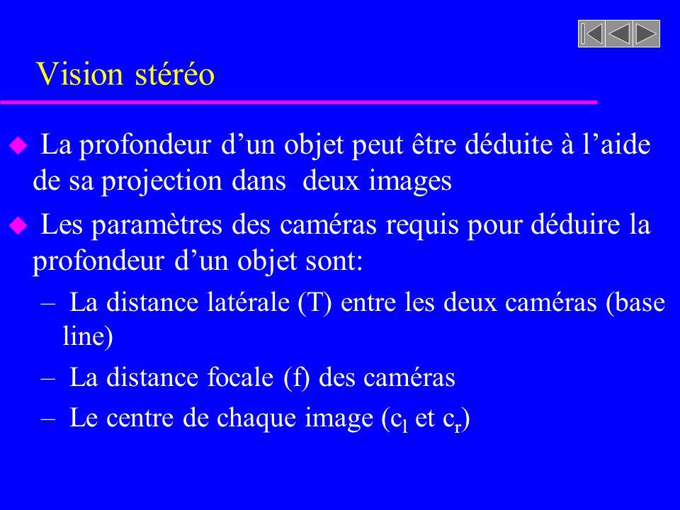 Vision stéréo u La profondeur dun objet peut être déduite à laide de sa projection dans deux images u Les paramètres des caméras requis pour déduire la profondeur dun objet sont: – La distance latérale (T) entre les deux caméras (base line) – La distance focale (f) des caméras – Le centre de chaque image (c l et c r )