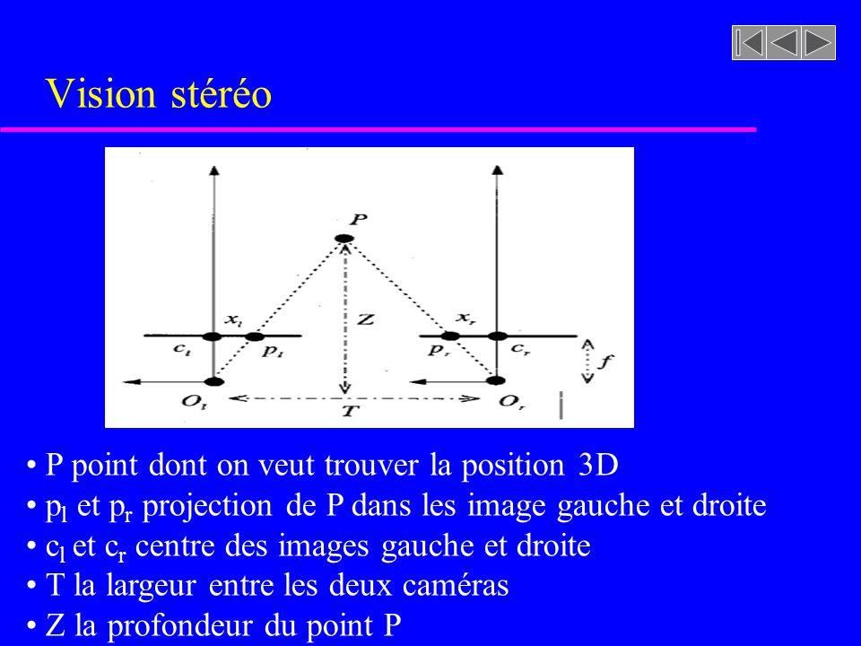 Vision stéréo P point dont on veut trouver la position 3D p l et p r projection de P dans les image gauche et droite c l et c r centre des images gauche et droite T la largeur entre les deux caméras Z la profondeur du point P