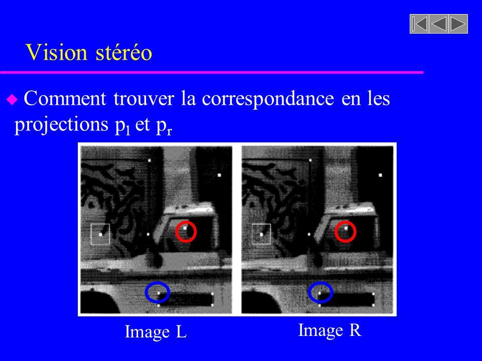 Vision stéréo u Comment trouver la correspondance en les projections p l et p r Image L Image R