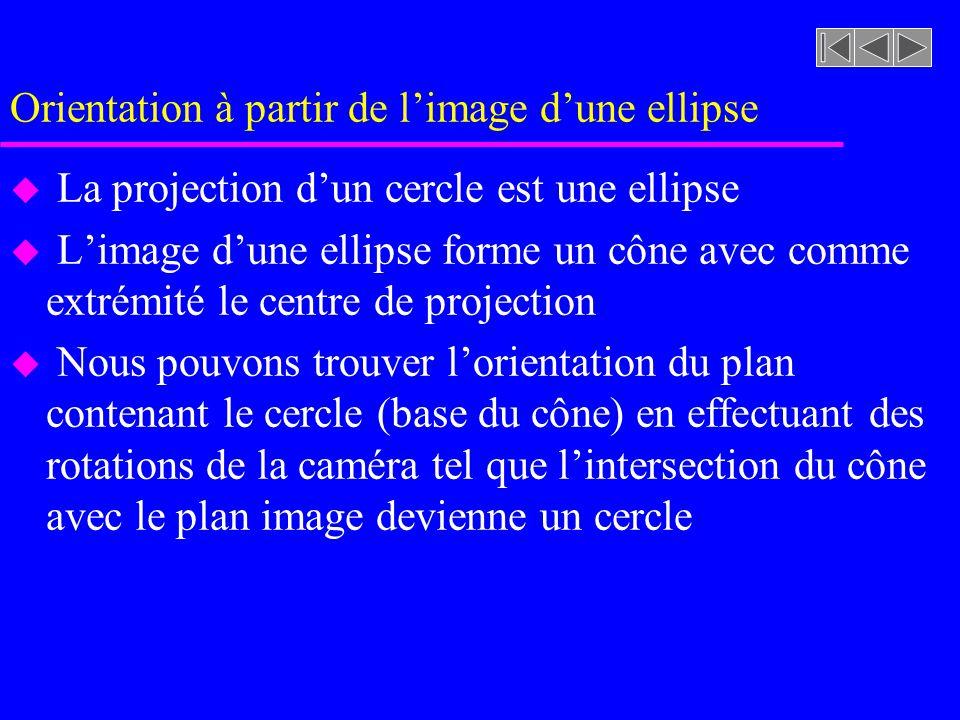 Orientation à partir de limage dune ellipse u La projection dun cercle est une ellipse u Limage dune ellipse forme un cône avec comme extrémité le centre de projection u Nous pouvons trouver lorientation du plan contenant le cercle (base du cône) en effectuant des rotations de la caméra tel que lintersection du cône avec le plan image devienne un cercle