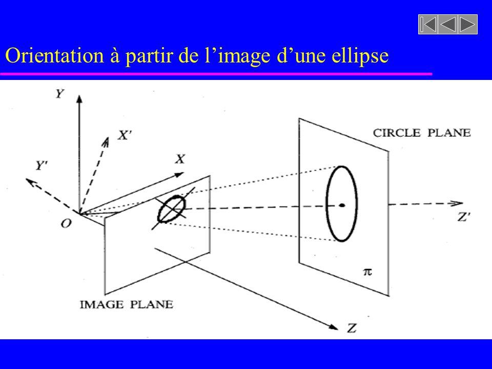 Orientation à partir de limage dune ellipse