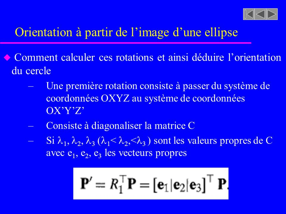 Orientation à partir de limage dune ellipse u Comment calculer ces rotations et ainsi déduire lorientation du cercle –Une première rotation consiste à passer du système de coordonnées OXYZ au système de coordonnées OXYZ –Consiste à diagonaliser la matrice C –Si 1, 2, 3 ( 1 < 2,< 3 ) sont les valeurs propres de C avec e 1, e 2, e 3 les vecteurs propres