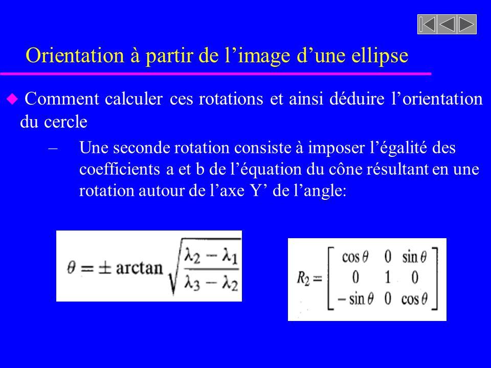 Orientation à partir de limage dune ellipse u Comment calculer ces rotations et ainsi déduire lorientation du cercle –Une seconde rotation consiste à imposer légalité des coefficients a et b de léquation du cône résultant en une rotation autour de laxe Y de langle: