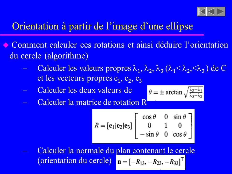 Orientation à partir de limage dune ellipse u Comment calculer ces rotations et ainsi déduire lorientation du cercle (algorithme) –Calculer les valeurs propres 1, 2, 3 ( 1 < 2,< 3 ) de C et les vecteurs propres e 1, e 2, e 3 –Calculer les deux valeurs de –Calculer la matrice de rotation R –Calculer la normale du plan contenant le cercle (orientation du cercle)