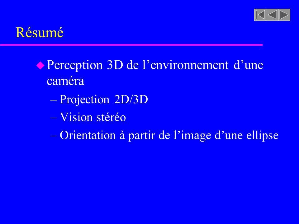 Résumé u Perception 3D de lenvironnement dune caméra –Projection 2D/3D –Vision stéréo –Orientation à partir de limage dune ellipse