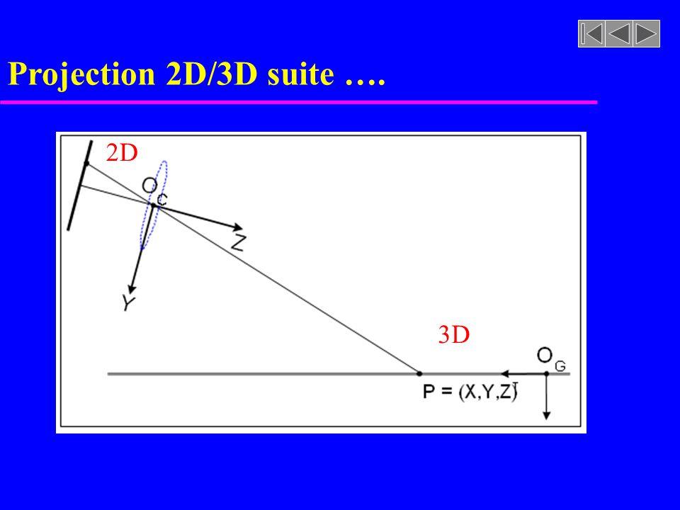 Projection 2D/3D suite …. 2D 3D