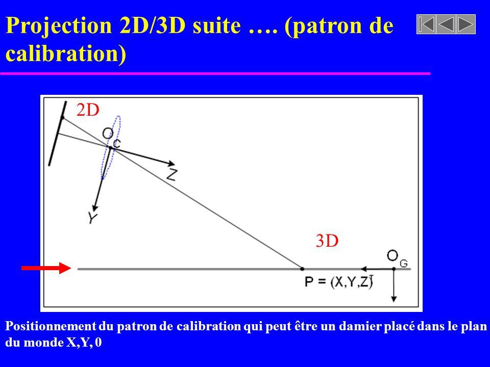 Projection 2D/3D suite …. (patron de calibration) 2D 3D Positionnement du patron de calibration qui peut être un damier placé dans le plan du monde X,
