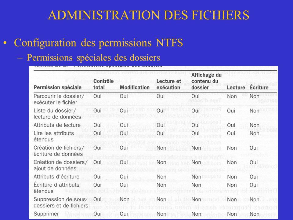 ADMINISTRATION DES FICHIERS Configuration des permissions NTFS –Permissions spéciales des dossiers
